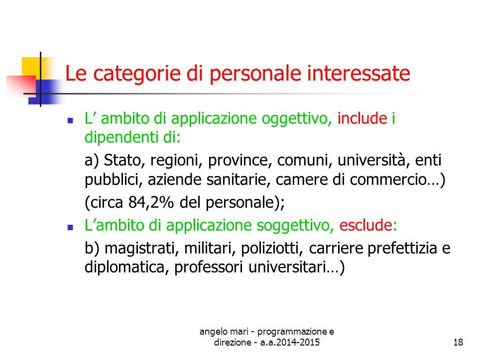 Le categorie di personale interessate