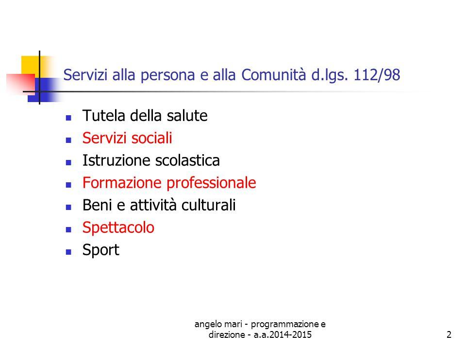 Servizi alla persona e alla Comunità d.lgs. 112/98
