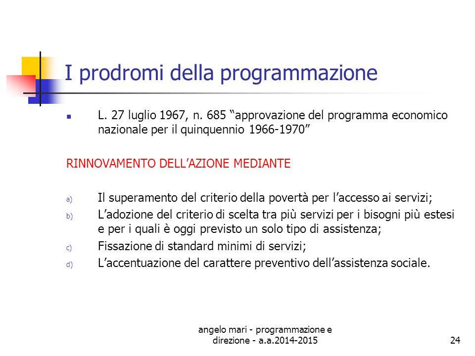 I prodromi della programmazione