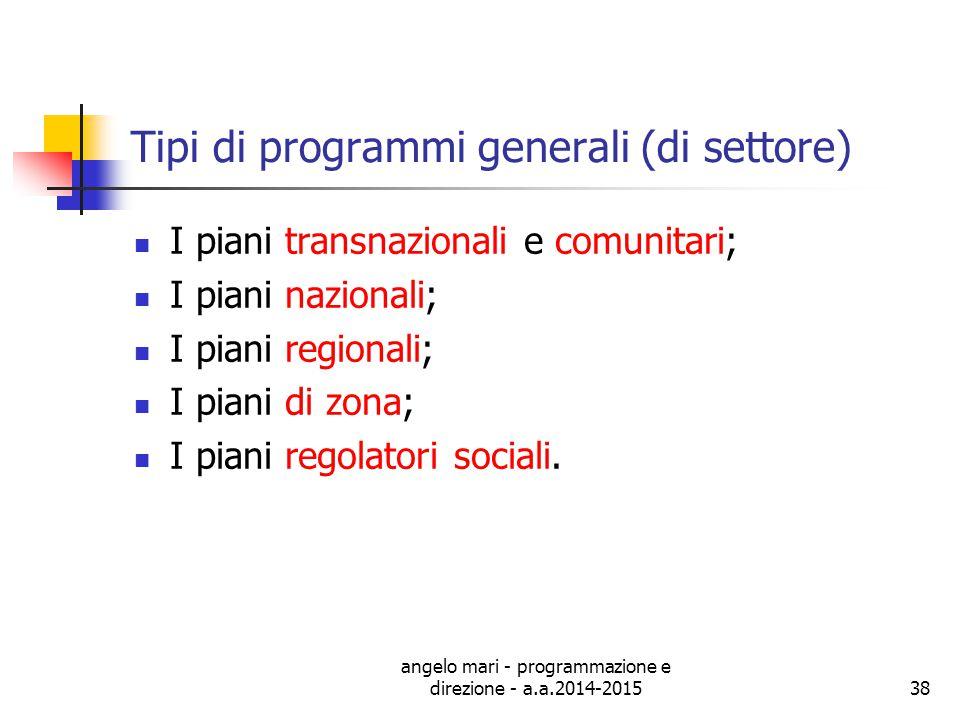 Tipi di programmi generali (di settore)