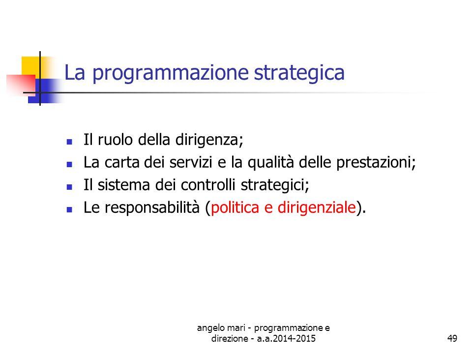 La programmazione strategica