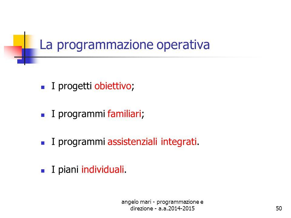La programmazione operativa