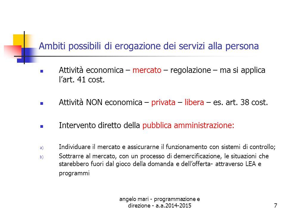 Ambiti possibili di erogazione dei servizi alla persona