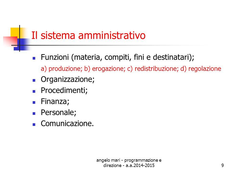 Il sistema amministrativo