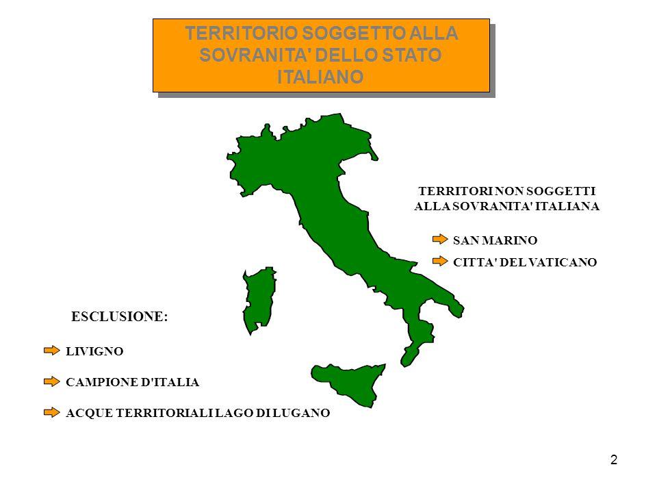 TERRITORIO SOGGETTO ALLA SOVRANITA DELLO STATO ITALIANO