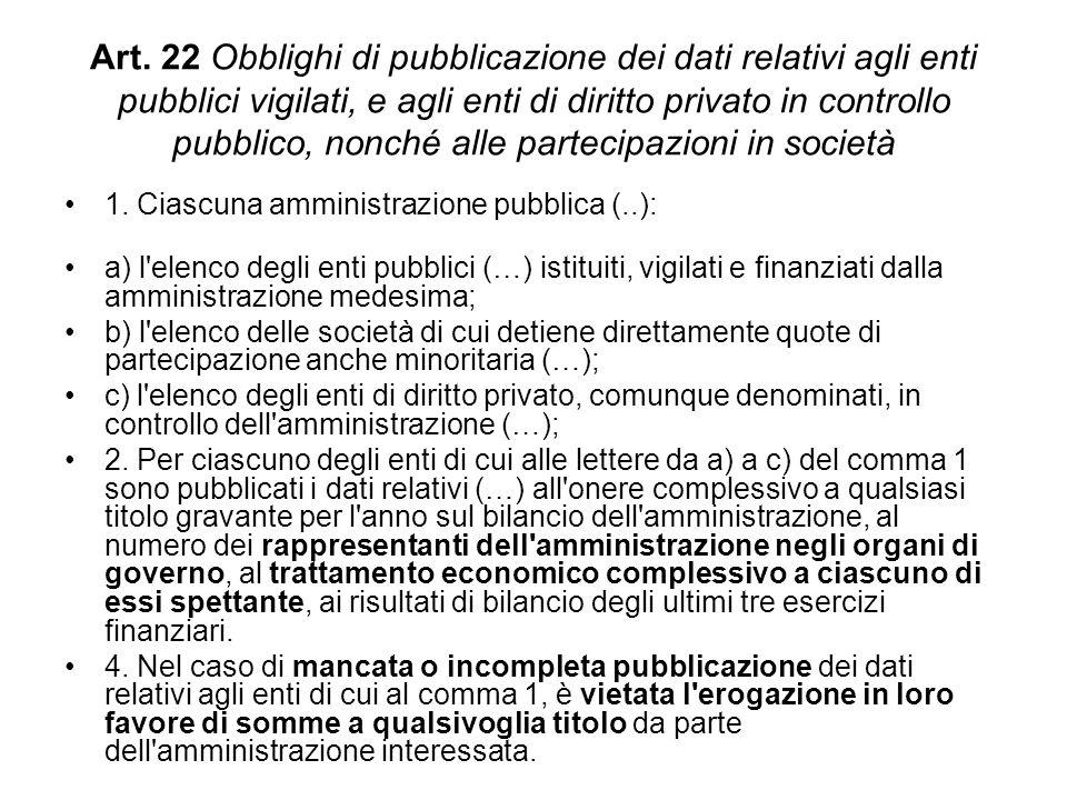 Art. 22 Obblighi di pubblicazione dei dati relativi agli enti pubblici vigilati, e agli enti di diritto privato in controllo pubblico, nonché alle partecipazioni in società