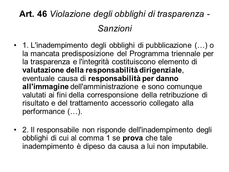 Art. 46 Violazione degli obblighi di trasparenza - Sanzioni