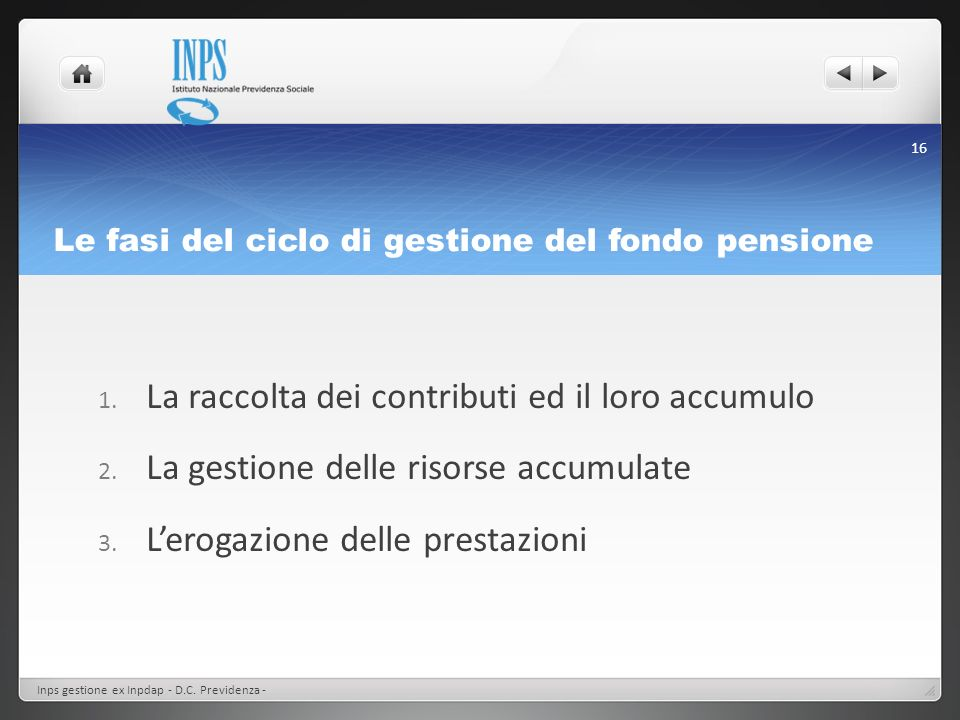 Le fasi del ciclo di gestione del fondo pensione