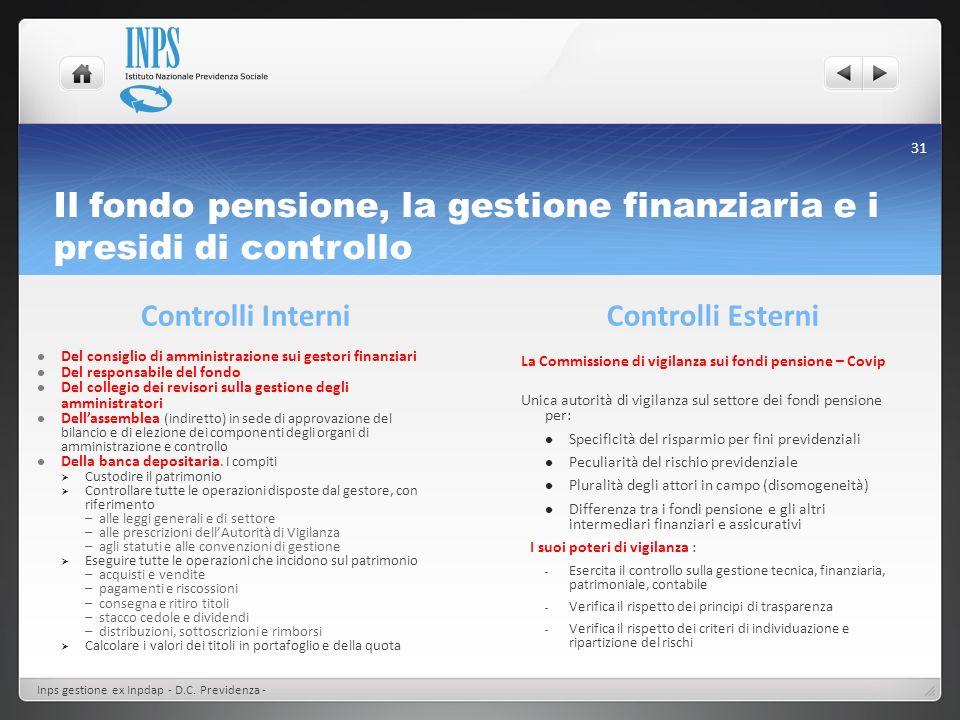 Il fondo pensione, la gestione finanziaria e i presidi di controllo