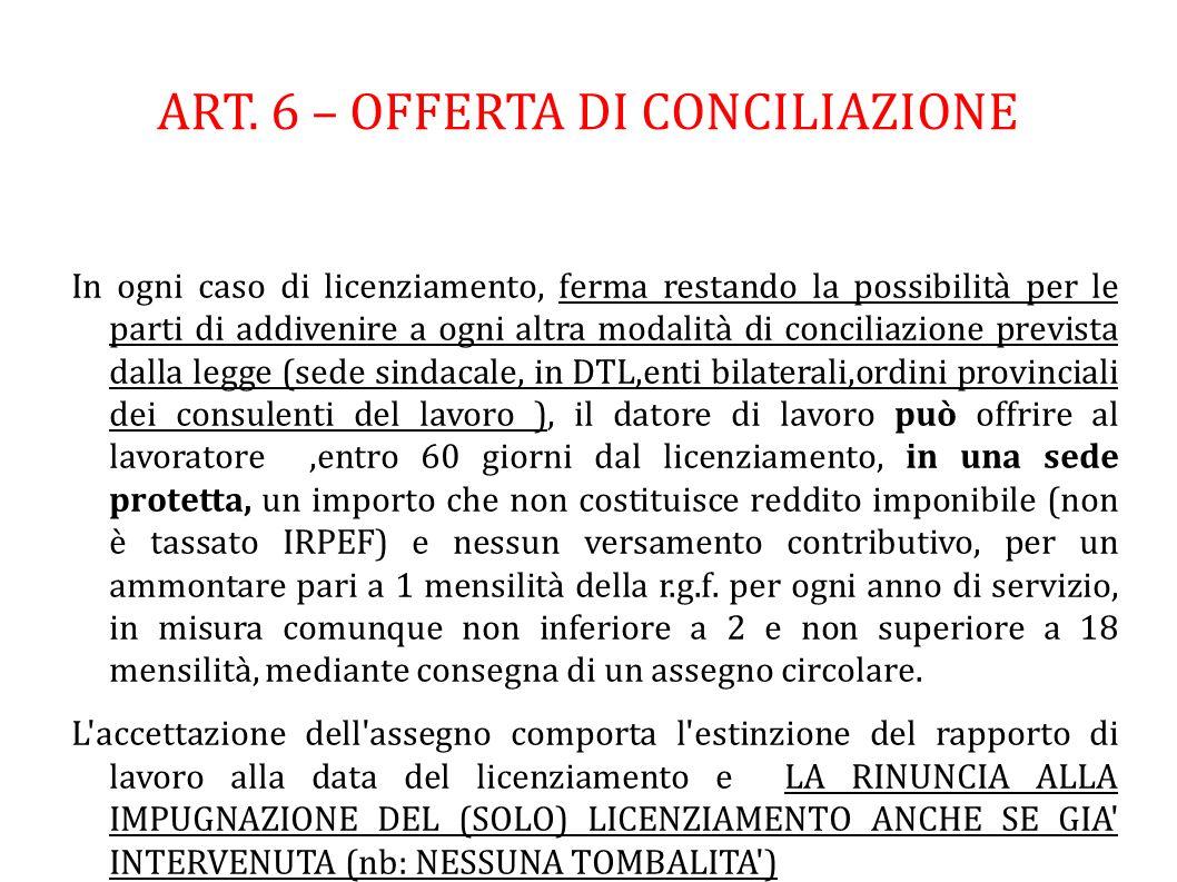 ART. 6 – OFFERTA DI CONCILIAZIONE