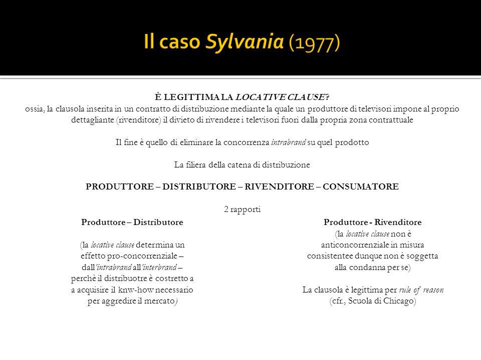Il caso Sylvania (1977) È LEGITTIMA LA LOCATIVE CLAUSE