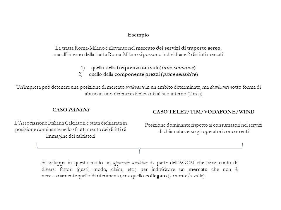 CASO TELE2/TIM/VODAFONE/WIND