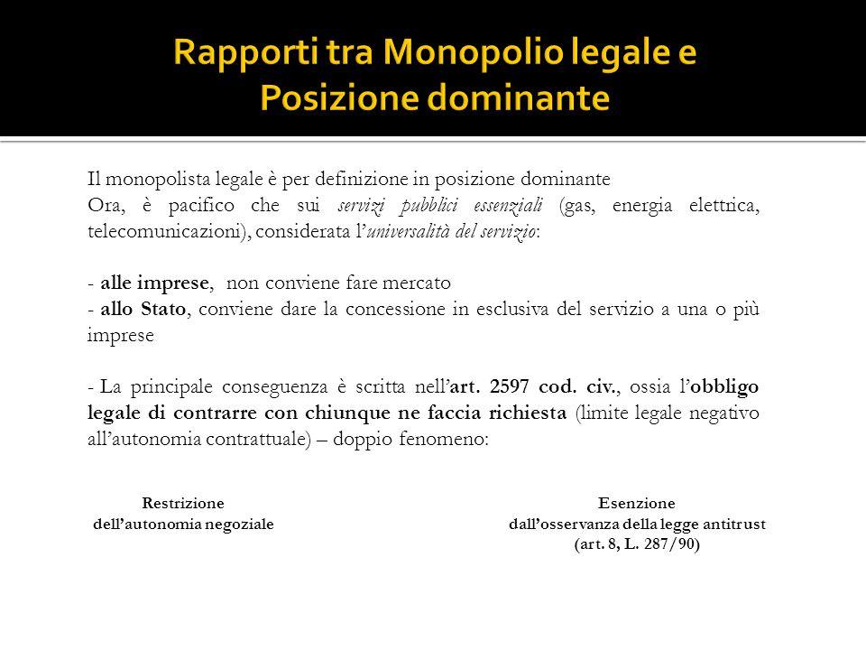 Rapporti tra Monopolio legale e Posizione dominante