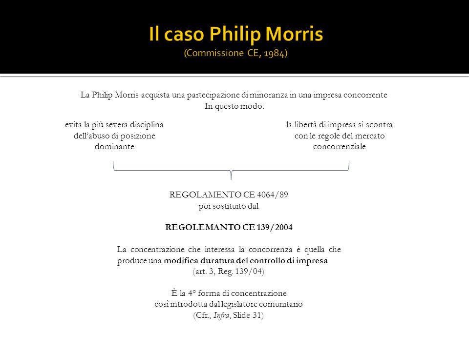 Il caso Philip Morris (Commissione CE, 1984)