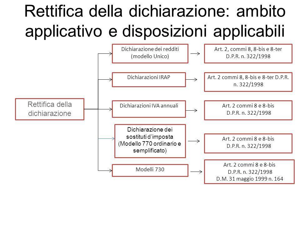 Rettifica della dichiarazione: ambito applicativo e disposizioni applicabili