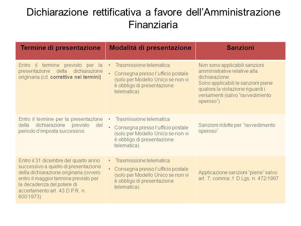 Dichiarazione rettificativa a favore dell'Amministrazione Finanziaria