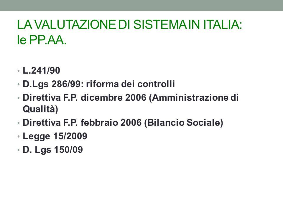 LA VALUTAZIONE DI SISTEMA IN ITALIA: le PP.AA.