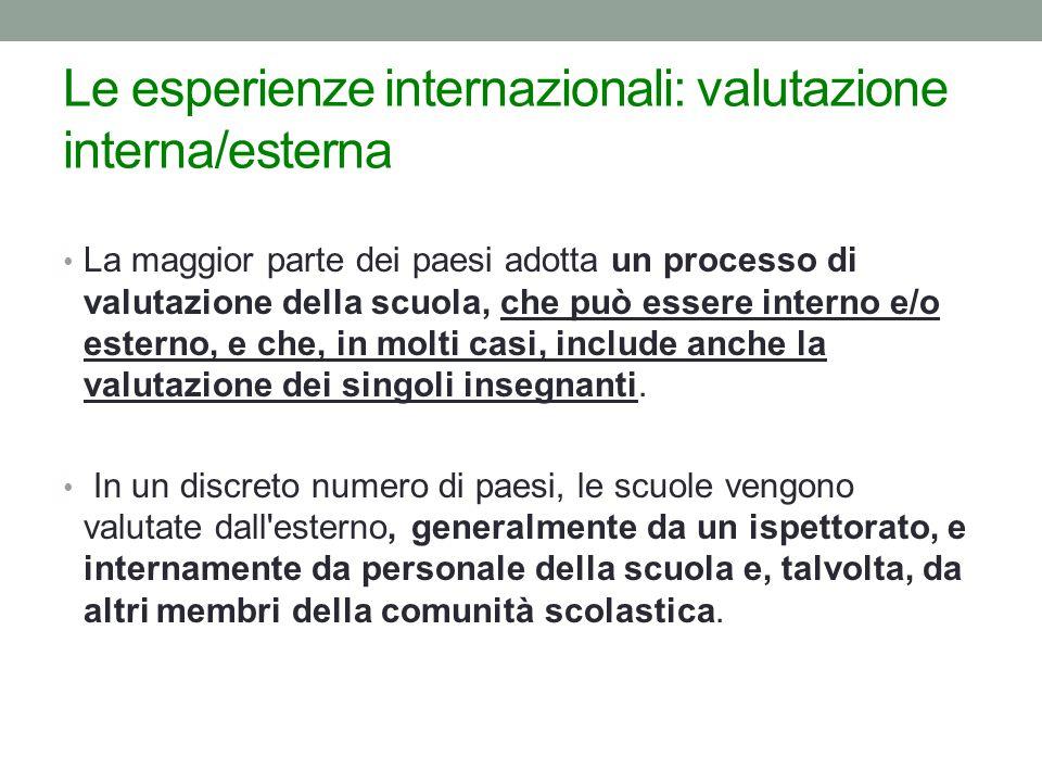 Le esperienze internazionali: valutazione interna/esterna
