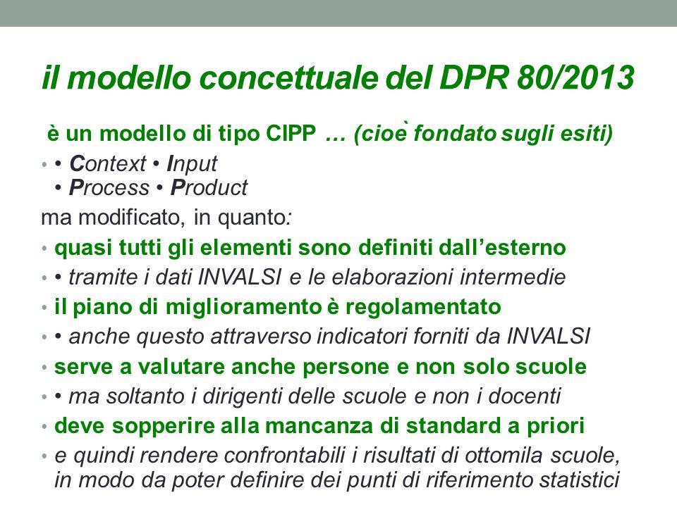 il modello concettuale del DPR 80/2013