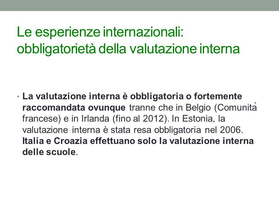 Le esperienze internazionali: obbligatorietà della valutazione interna