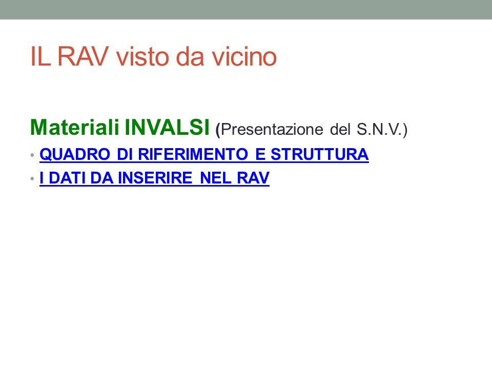 IL RAV visto da vicino Materiali INVALSI (Presentazione del S.N.V.)