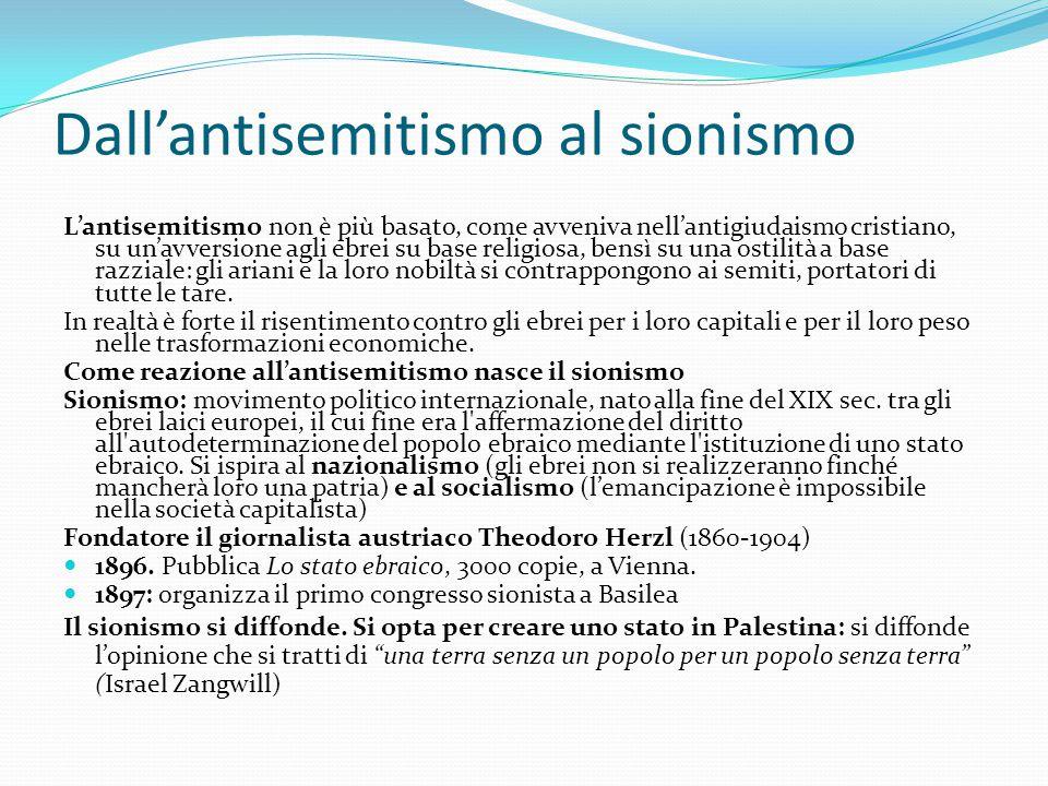 Dall'antisemitismo al sionismo