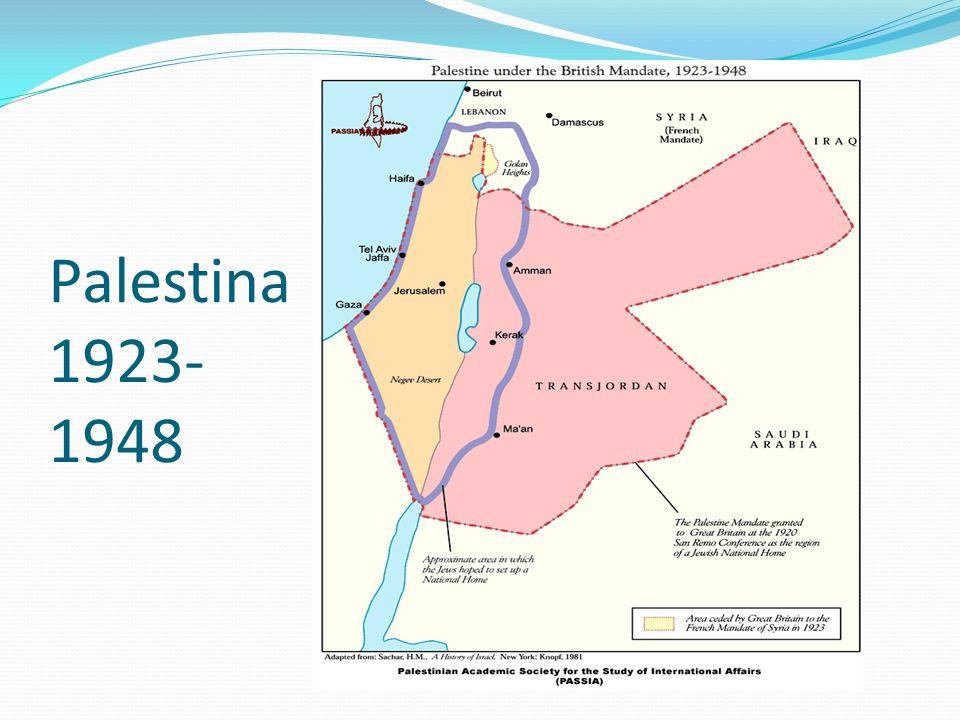 Palestina 1923- 1948