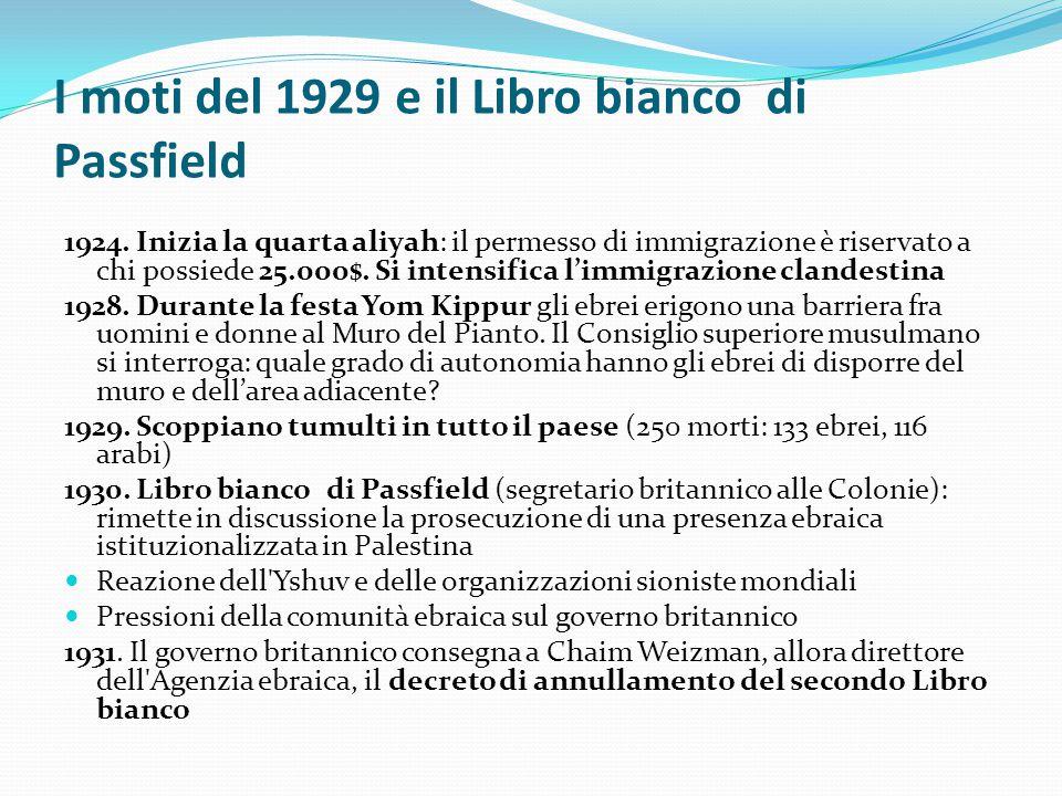 I moti del 1929 e il Libro bianco di Passfield