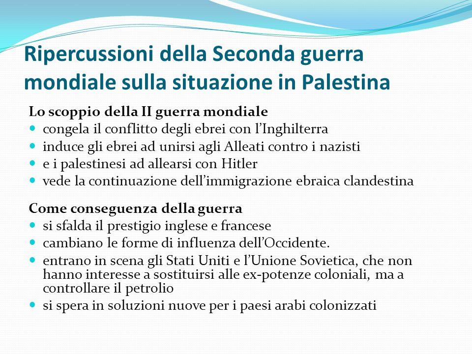 Ripercussioni della Seconda guerra mondiale sulla situazione in Palestina