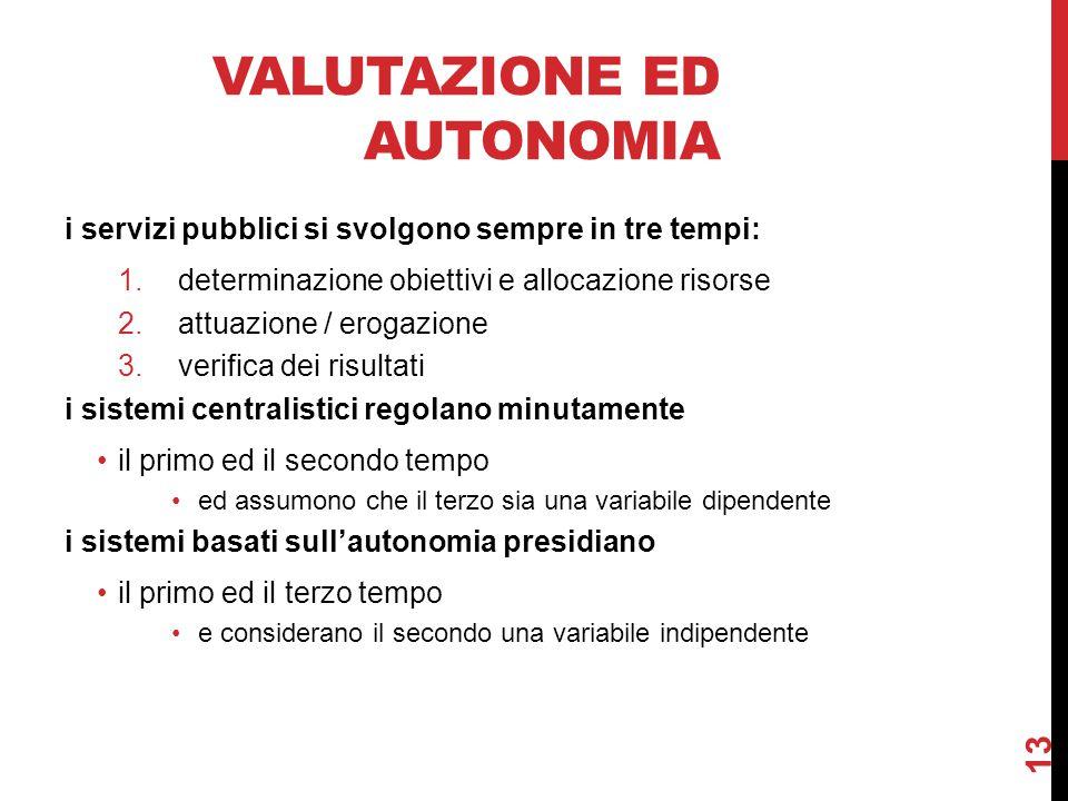 valutazione ed autonomia