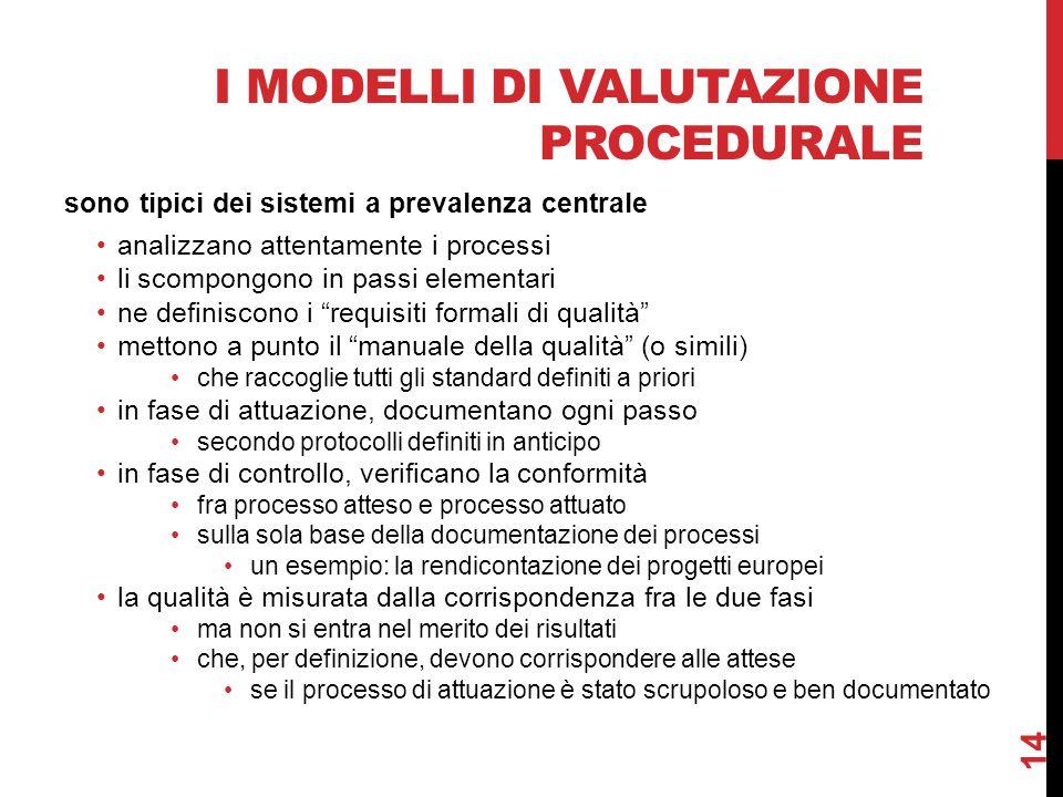 i modelli di valutazione procedurale