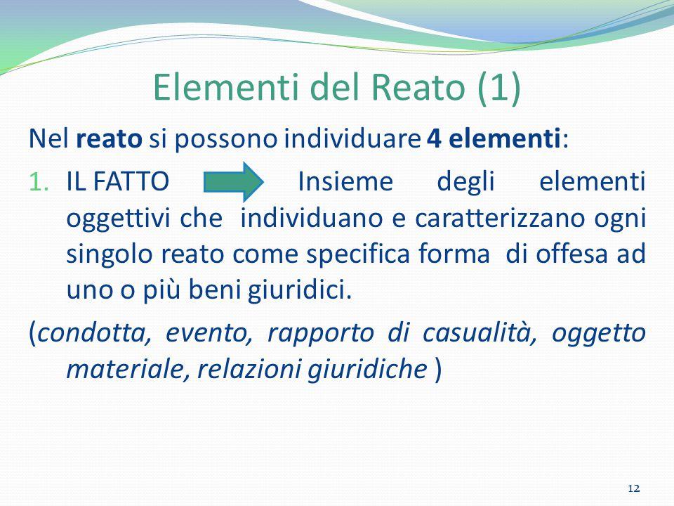 Elementi del Reato (1) Nel reato si possono individuare 4 elementi: