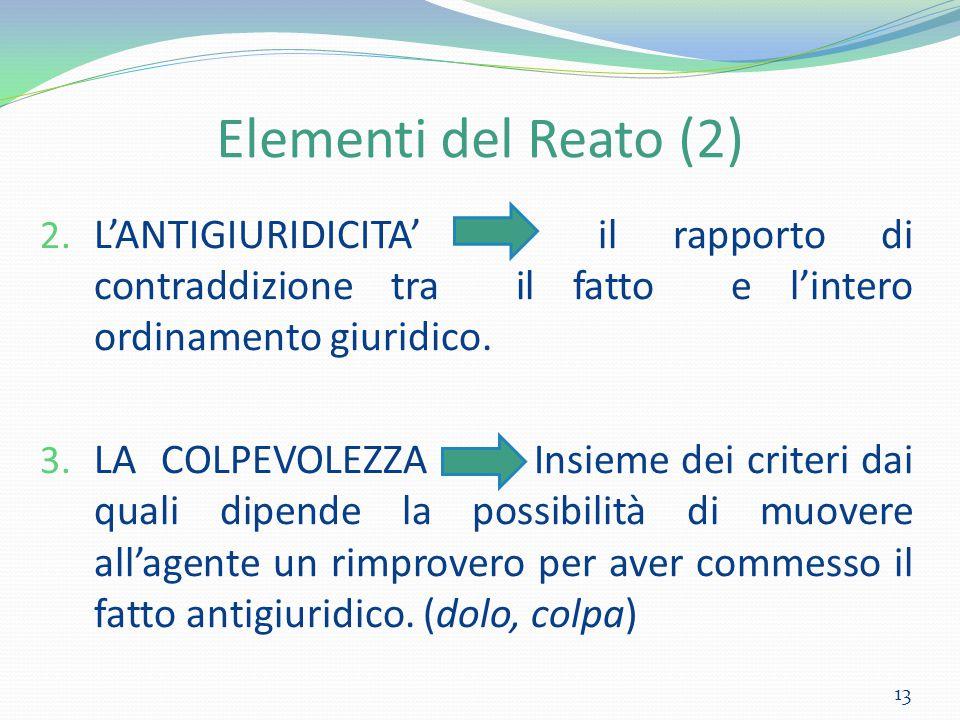 Elementi del Reato (2) L'ANTIGIURIDICITA' il rapporto di contraddizione tra il fatto e l'intero ordinamento giuridico.