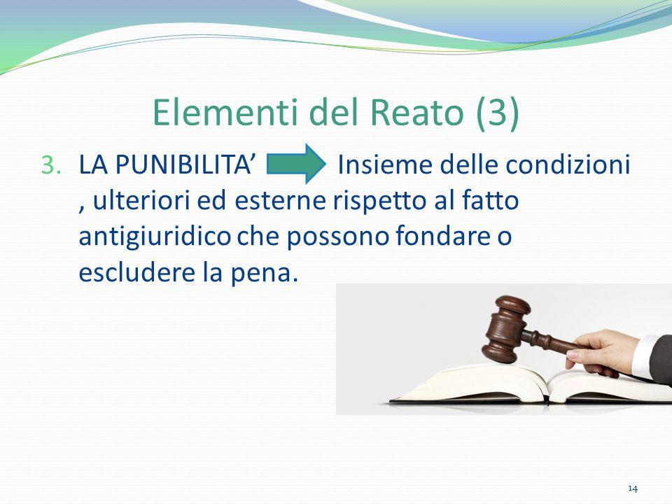 Elementi del Reato (3)