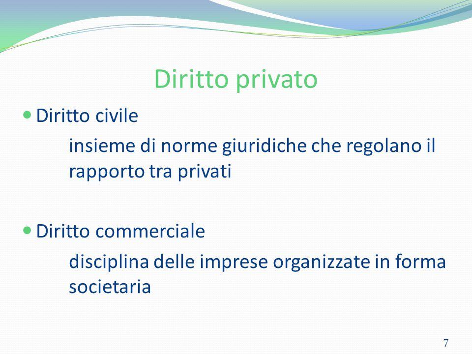 Diritto privato Diritto civile