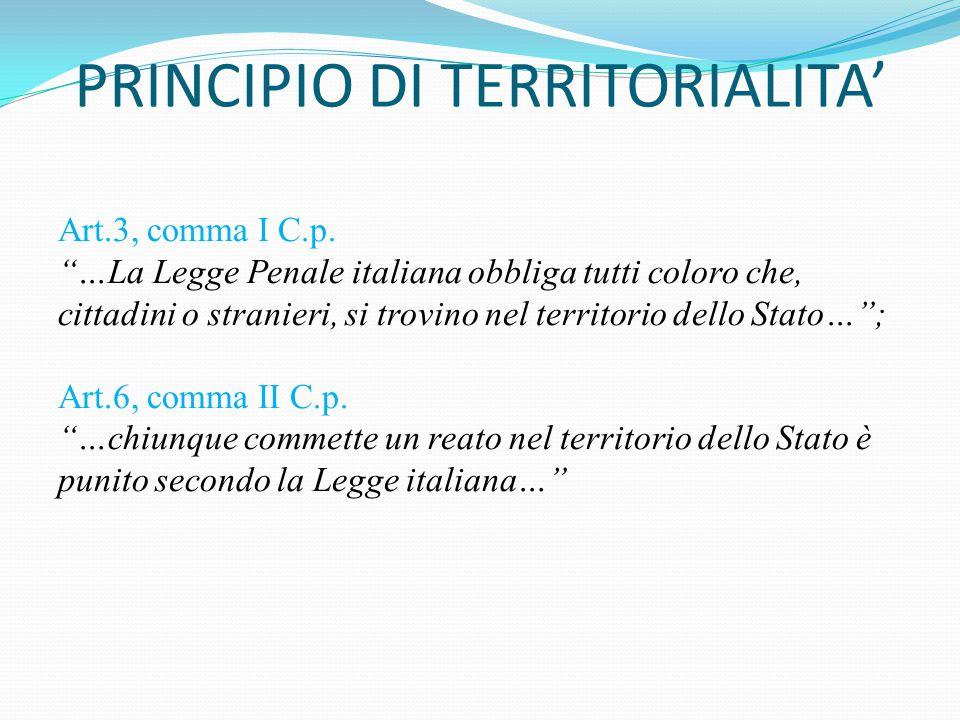 PRINCIPIO DI TERRITORIALITA'