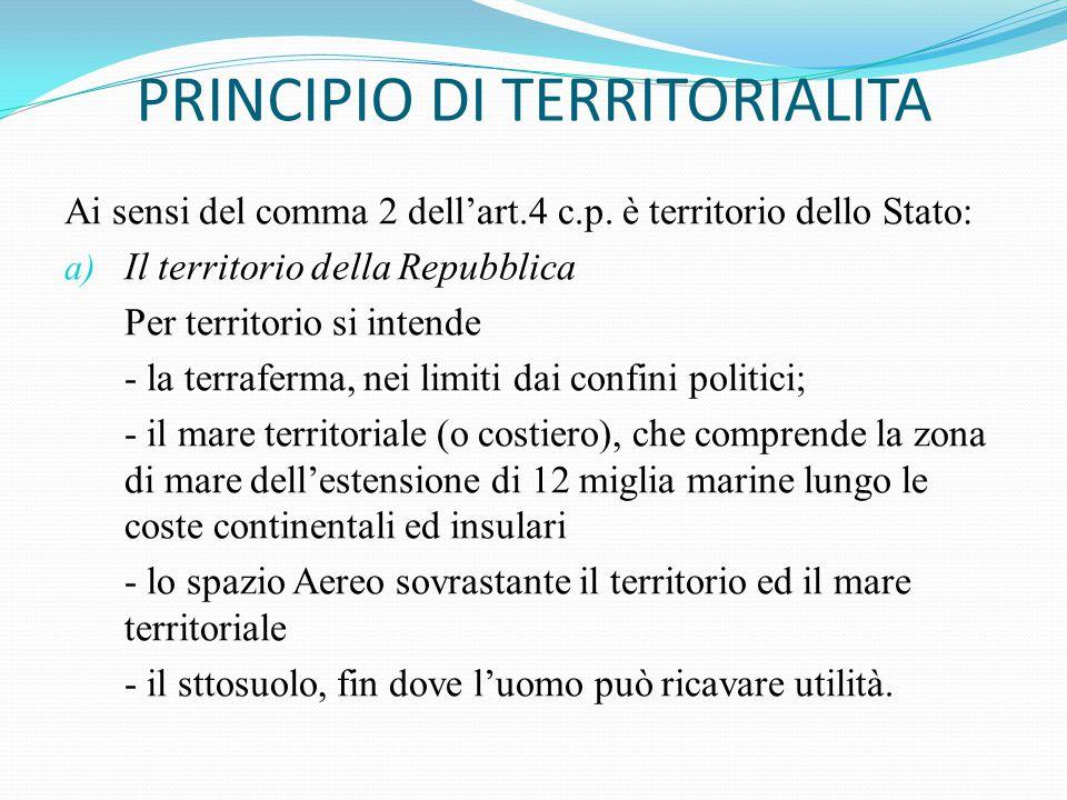 PRINCIPIO DI TERRITORIALITA