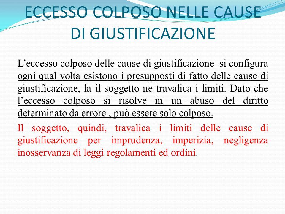 ECCESSO COLPOSO NELLE CAUSE DI GIUSTIFICAZIONE