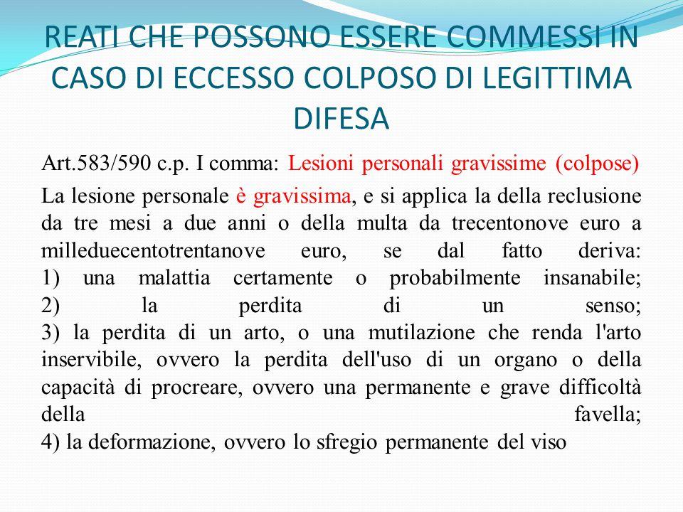 REATI CHE POSSONO ESSERE COMMESSI IN CASO DI ECCESSO COLPOSO DI LEGITTIMA DIFESA