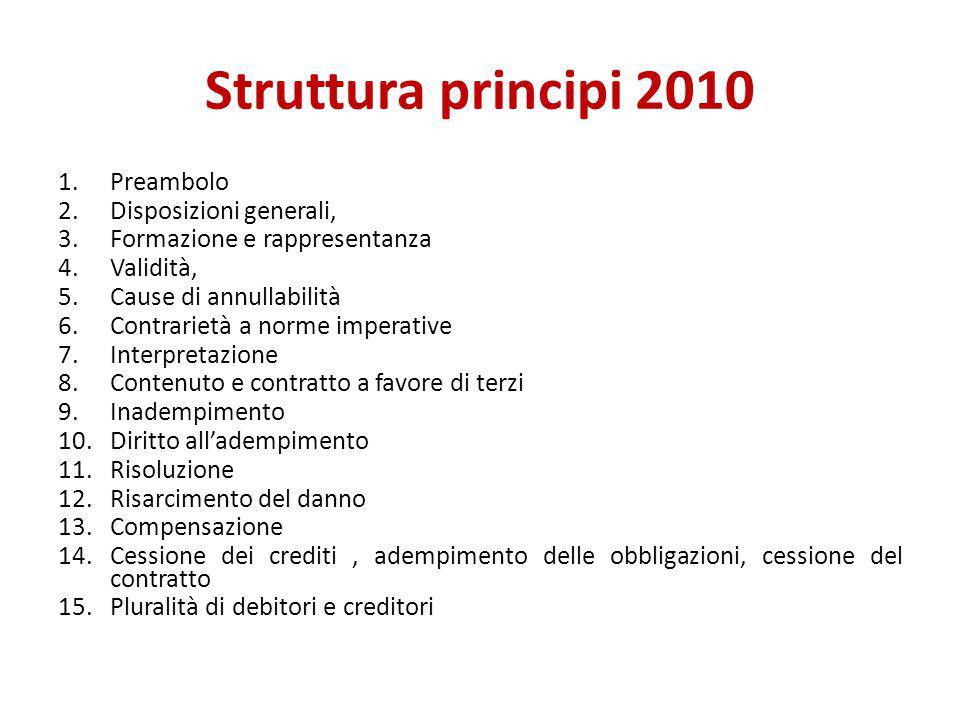 Struttura principi 2010 Preambolo Disposizioni generali,