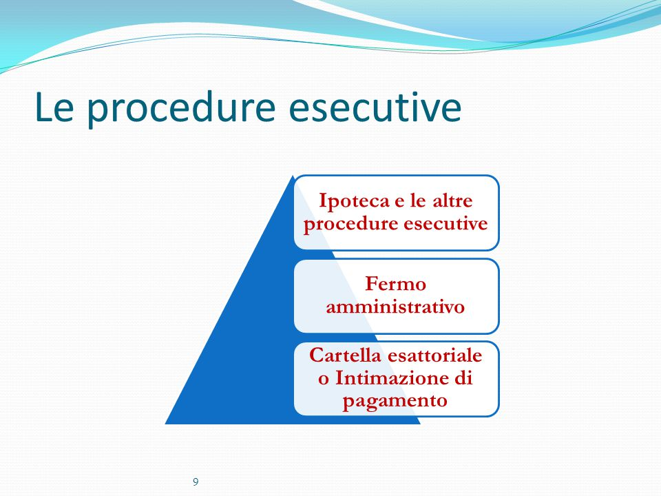 Le procedure esecutive