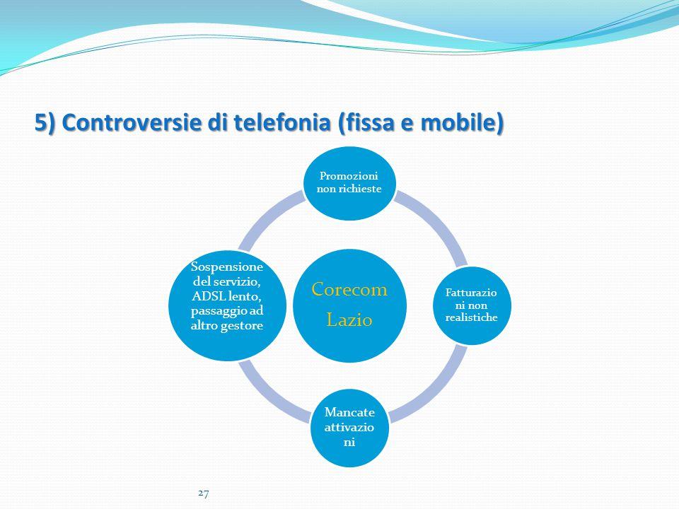 5) Controversie di telefonia (fissa e mobile)