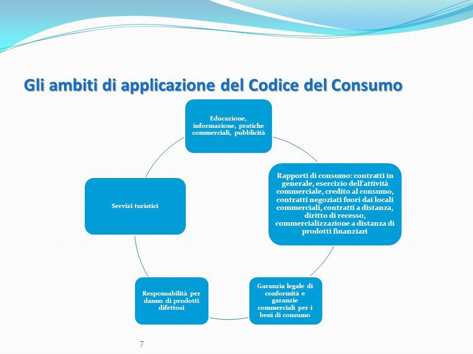 Gli ambiti di applicazione del Codice del Consumo