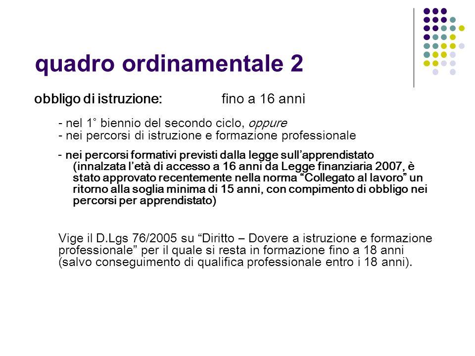 quadro ordinamentale 2 obbligo di istruzione: fino a 16 anni