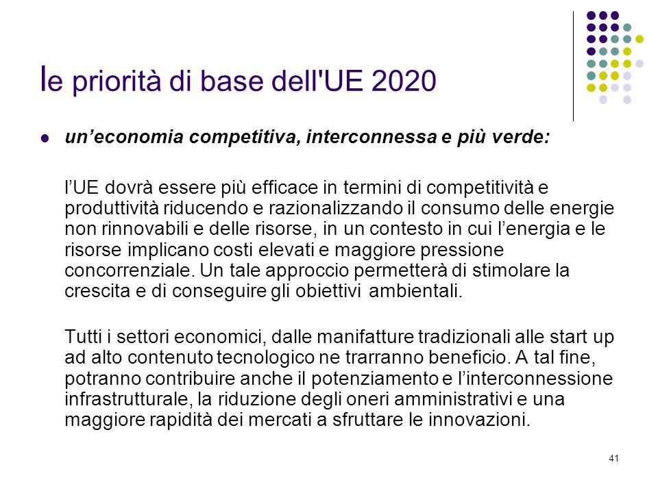 le priorità di base dell UE 2020