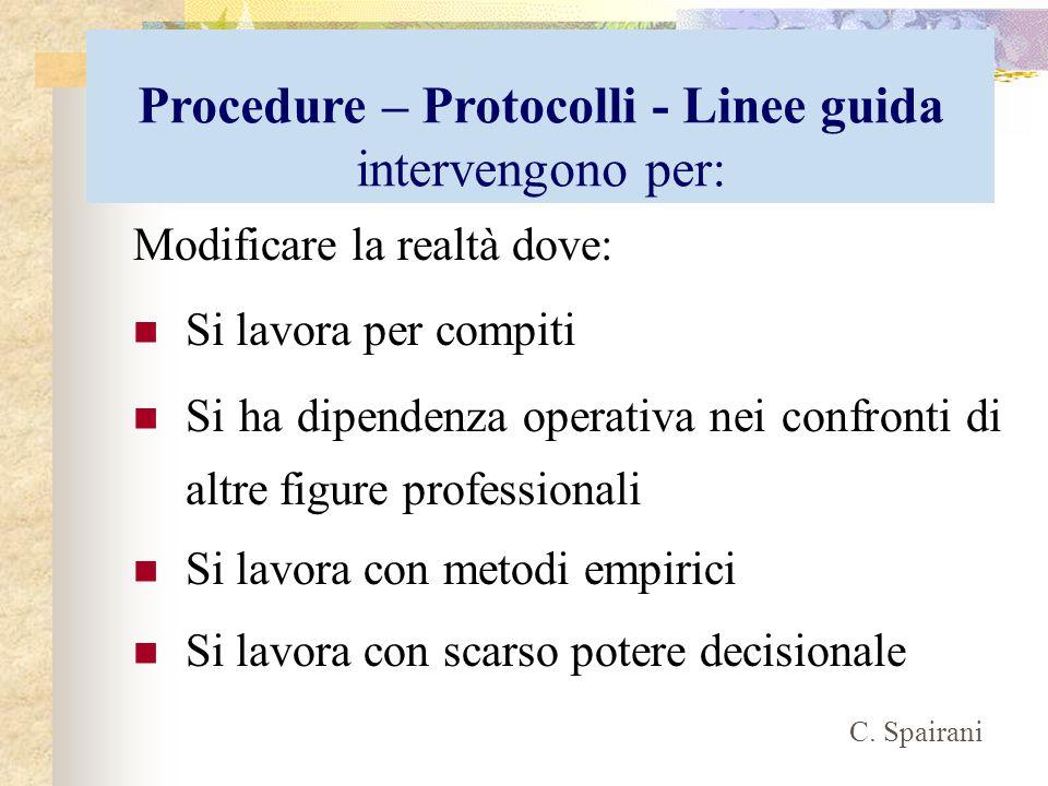 Procedure – Protocolli - Linee guida intervengono per: