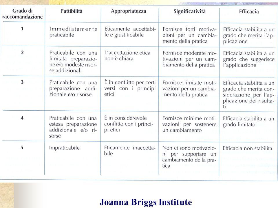 Joanna Briggs Institute