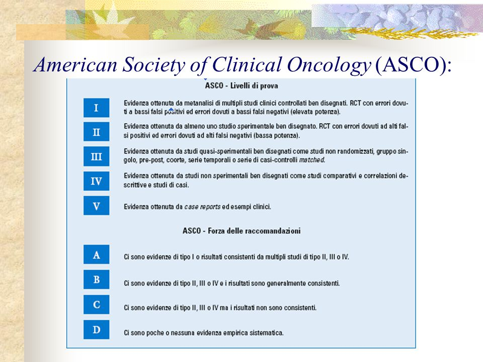 American Society of Clinical Oncology (ASCO):