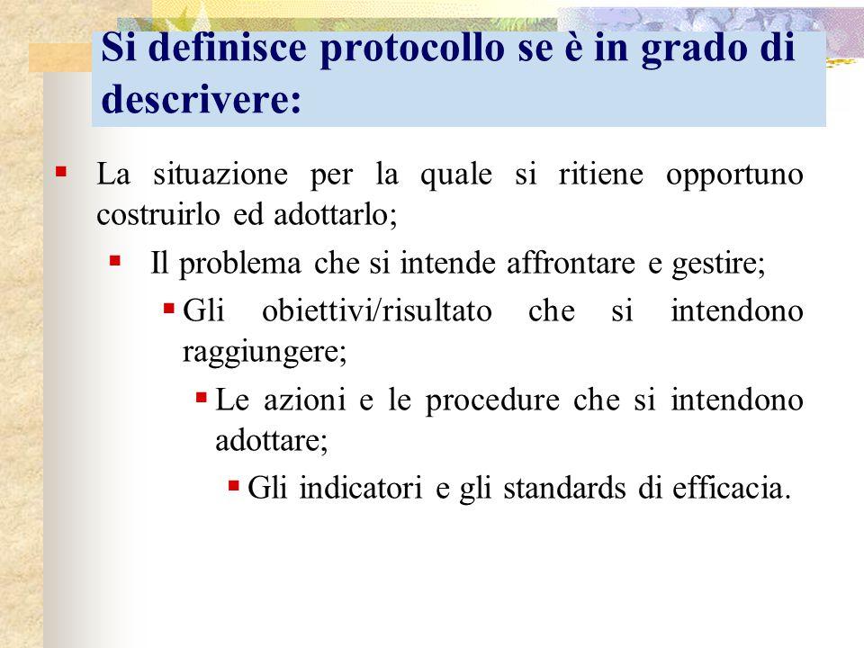 Si definisce protocollo se è in grado di descrivere: