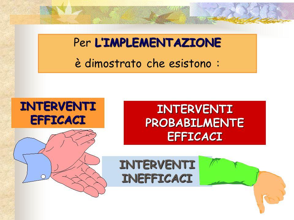 INTERVENTI PROBABILMENTE EFFICACI INTERVENTI INEFFICACI